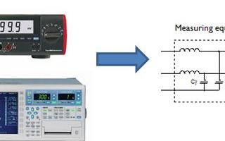 示波器的正确接地方法和基本参数测量