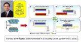 什么是摩擦纳米发电机(TENG)?
