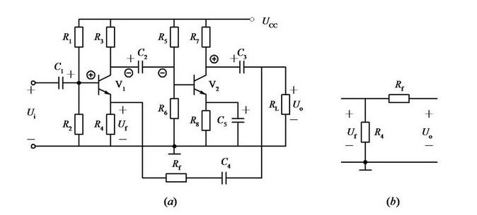 模拟电子知识:负反馈对放大器性能的影响