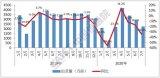信通院發布2020年7月國內手機市場運行分析報告