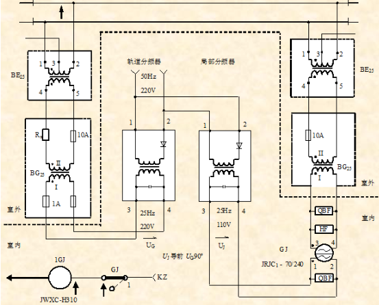25HZ相敏轨道电路总体设计 轨道变压器的变比