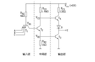 一文读懂TTL电路的基本结构、工作原理和特性