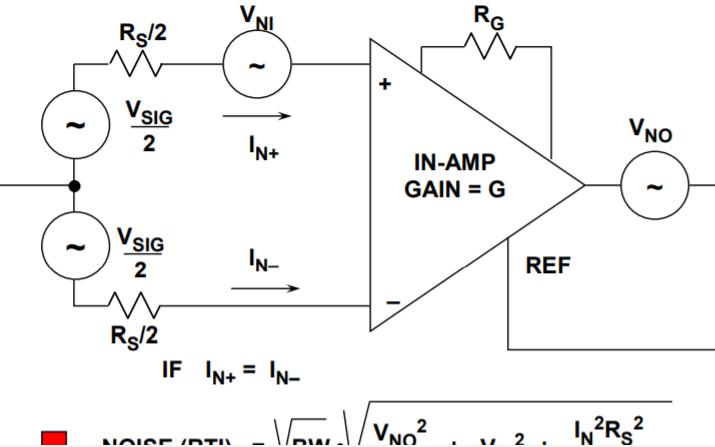 儀表放大器的相關公式計算