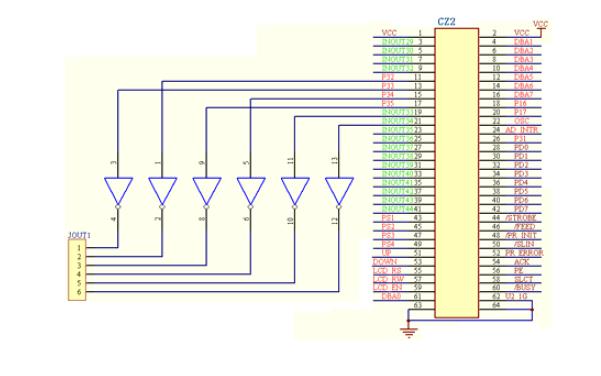 FPGA设计与验证
