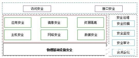 http://www.reviewcode.cn/youxikaifa/169901.html