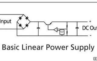 如何为自动化测试系统选择电源?有哪些常见规范?