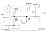FPGA IO的基本結構及默認狀態