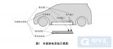 汽标委电动车辆分标委在深圳组织召开2020年标准审查会