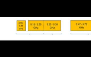如何確保802.11ac設備的良好的產品質量,有哪些測試方法