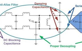 集成放大器和抗混叠滤波器的ADC模拟输入网络研究
