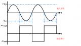 基于运算放大器的过零检测电路分析