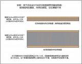 如何选择最适合的印刷电路板(PCB)材料