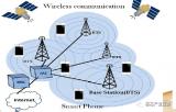 射频PA是射频前端核心器件,决定无线通信质量的关...