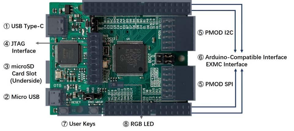 """让你的设备秒变""""智能"""",Wi-Fi+BLE双模模..."""