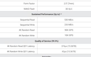 群联推出S12DC主控方案,容量最高可达到15.36TB