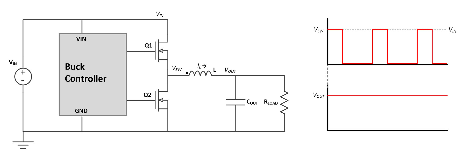 PCB设计3个技巧,轻松降低降压电路中的EMI