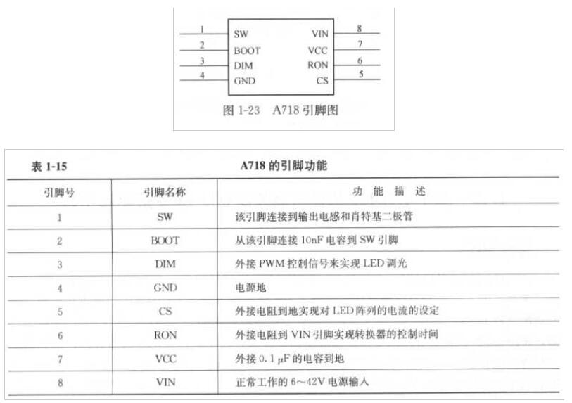 A718开关稳压器中文资料(特性_引脚功能_应用...