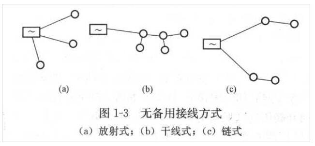 電網的接線方法有哪些