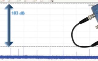 如何使用PicoScope PC示波器对CD播放器的音频频谱进行分析