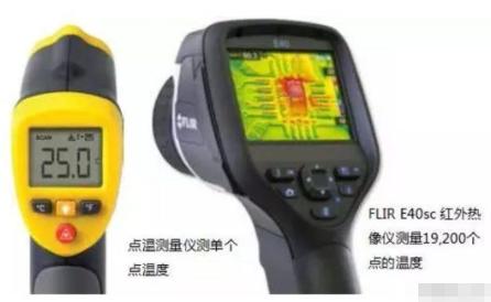 红外热像仪具的几大优势和性能研究分析