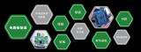 GPCA重磅推出華南電路板國際貿易采購博覽會!