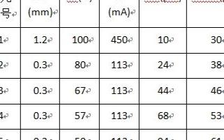 基于TriQuint的0.25 μmGaN工艺T...