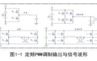 PWM调制技术在D类功率放大器中的应用研究