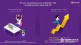 微軟新研究內容涉及組織如何通過技能計劃來部署人工...
