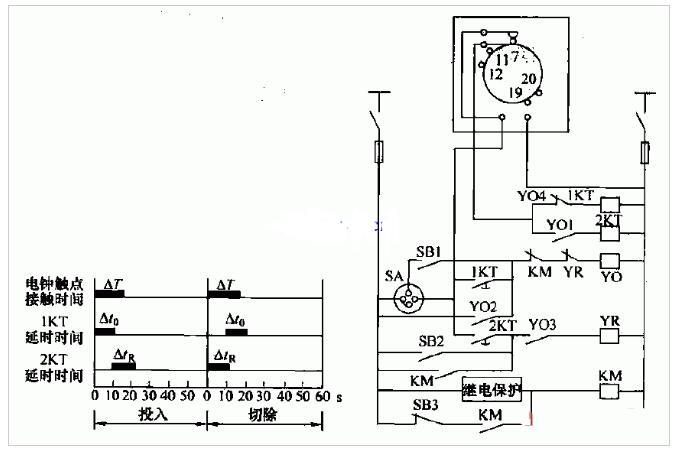 电容器主动投切的操控原理图