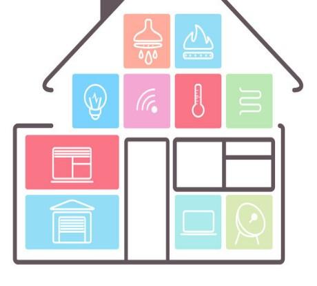 智能恒温器是欧洲互联家庭市场上花费最多的产品