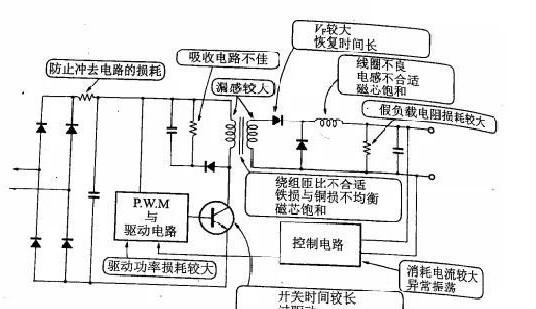开关晶体管驱动可以在几十万赫兹的工作频率电路中使...