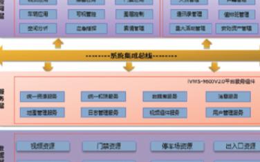 ??低曋腔坌@綜合監管平臺的設計及應用分析