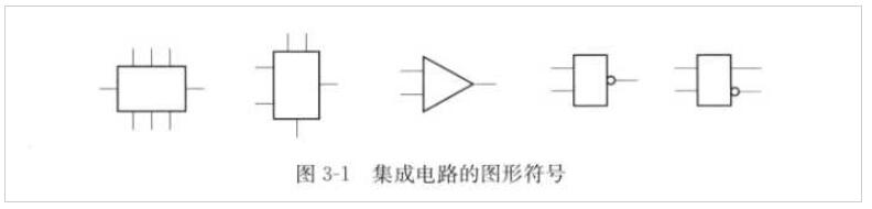 集成电路的图形符号_集成电路的种类