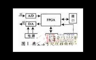 基于FPGA+DSP實現最小化通信處理器架構的設計