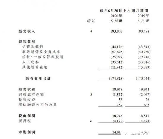 上半年中国电信完成市场经营任务,实现经营收同期上...