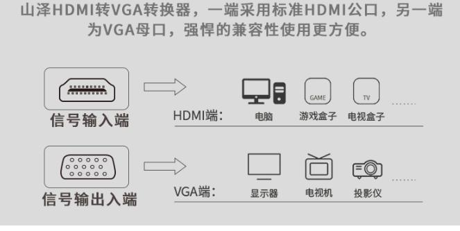 HDMI高清线连接过程中可能出现的四个问题