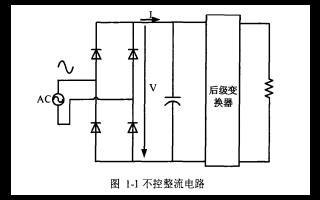 无桥PFC变换器的数字控制算法的详细应用分析