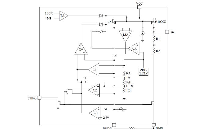 PW4054锂离子电池充电器芯片的数据手册免费下载