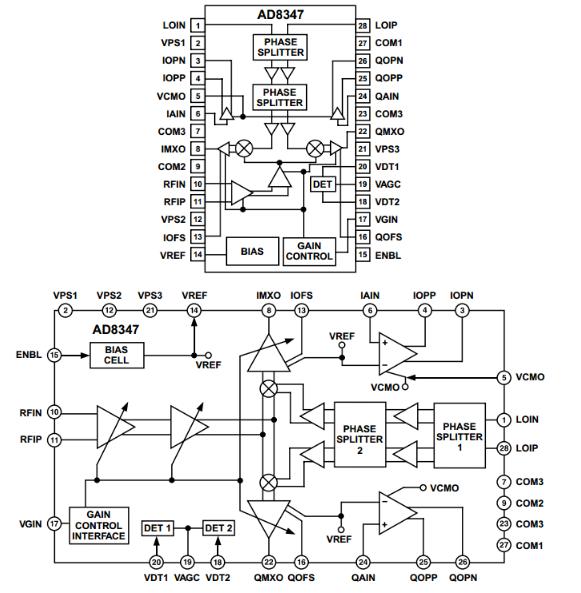 AGC电路分类及AD8347正交解调芯片设计