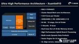 阿里巴巴7月份推出首款基于RISC-V產品XT910