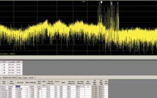基于RSA306实时频谱分析仪进行EMI一致性测...