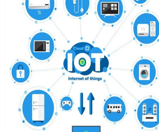 物联网技术将如何改变社区生活?