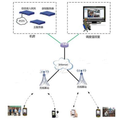 电力监理智能监『管系统的功能实现和应用设计