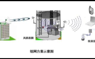 锐捷№风电场远程维护解决方案的特点及功能实�现