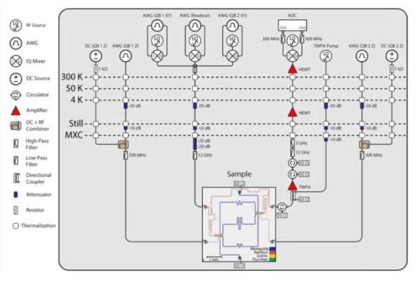 科學家研發巨型量子,可使量子信息處理和量子通訊成為一體