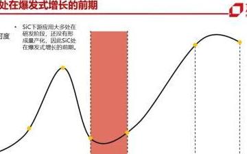 碳化硅等第三代半导体迎来政策东风 中国拟全面支持半导体产业