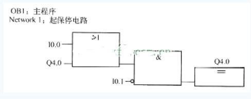 西门子plc功能块图(FBD)示例