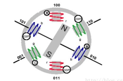 反电动势法控制BLDC电机的原理图分析