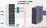 蓝光存储基本结构_蓝光存储优缺点及应用