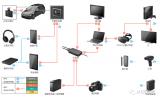 USB Type-C連接器插座產品基本規格